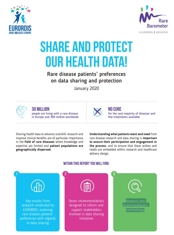Rare disease patients' preferences on data sharing and protection survey results out now!