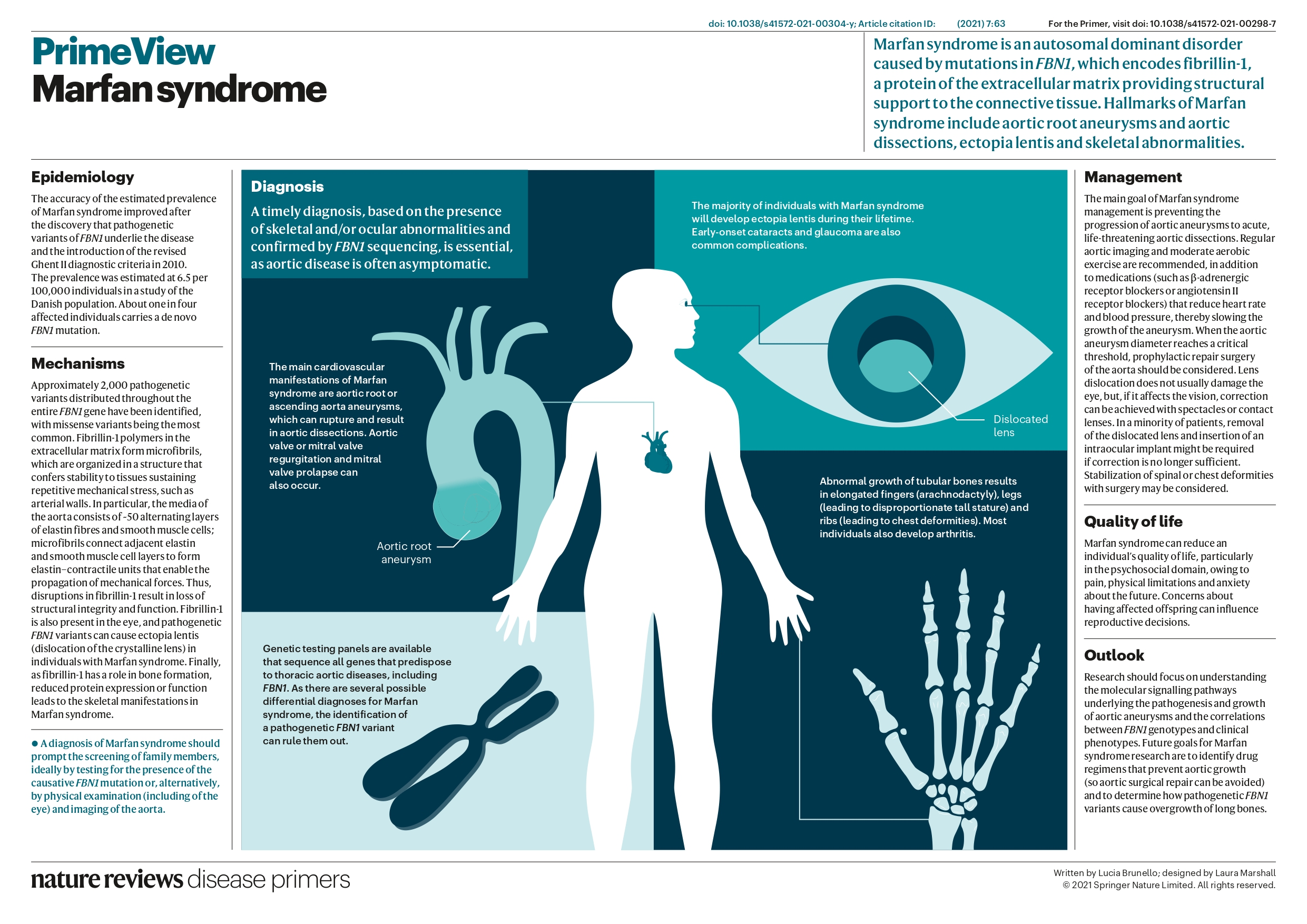 New Nature Reviews Disease Primer on Marfan syndrome by HTAD WG now online!